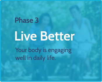 Phase 3 - Live Better