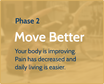 Phase 2 - Move Better